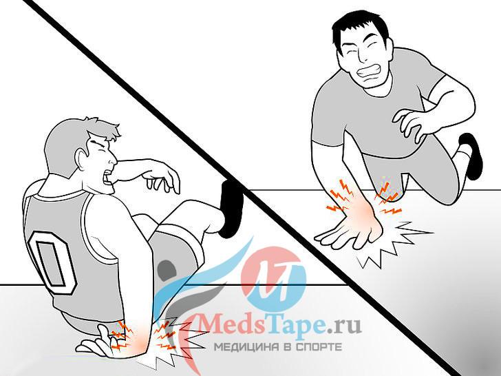1. Предотвратите растяжения и перегибания.