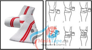 Как правильно мотать бинт для приседаний на колено