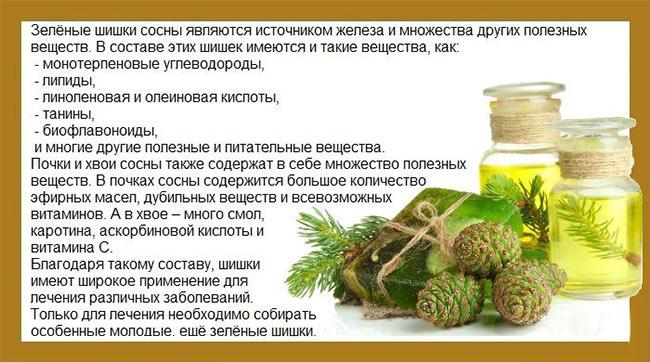 Польза сосновых шишек