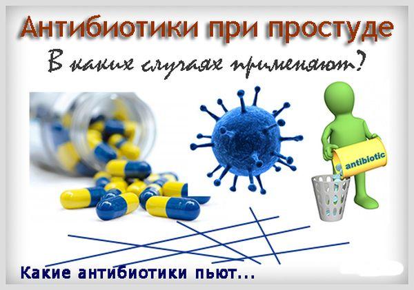Какие антибиотики выбрать и как