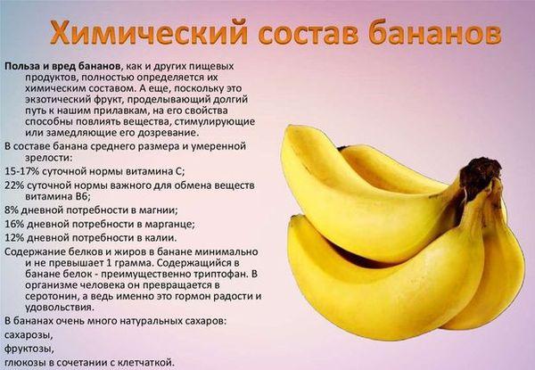 Химический состав бананов