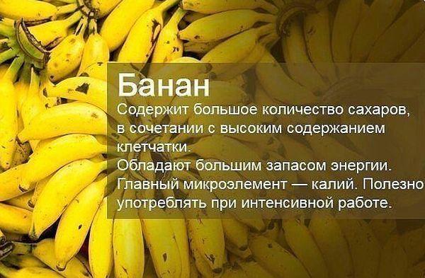 Полезная информация о банане