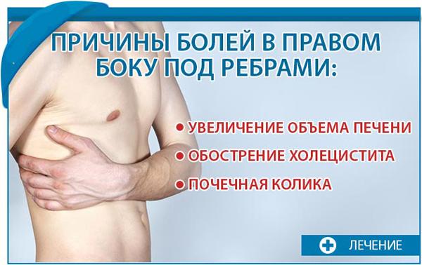 Причины болей в ребрах справа
