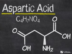 D-аспарагиновая кислота и уровень тестестерона