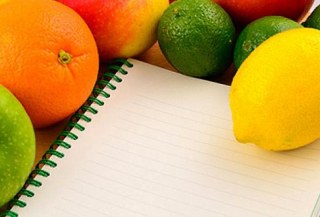 Дневник похудания