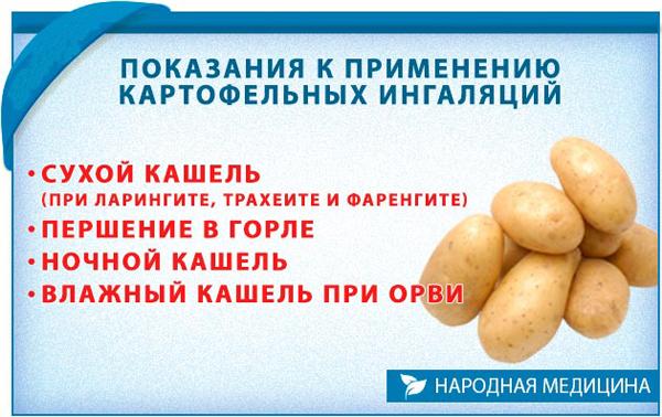 Показания к применению картофельных ингаляций