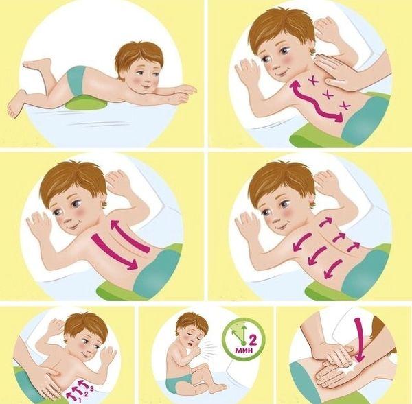 Способы правильного растирания ребенка при кашле