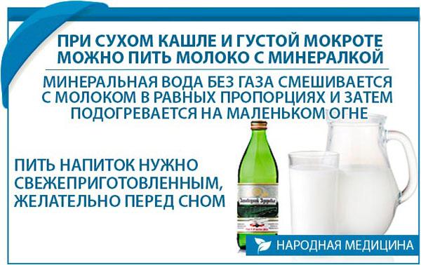 При каком кашле используется минеральная вода и молоко