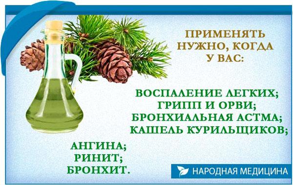 Показания для применения пихтового масла