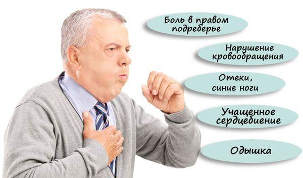 Симптомы, сопровождающие сердечный кашель